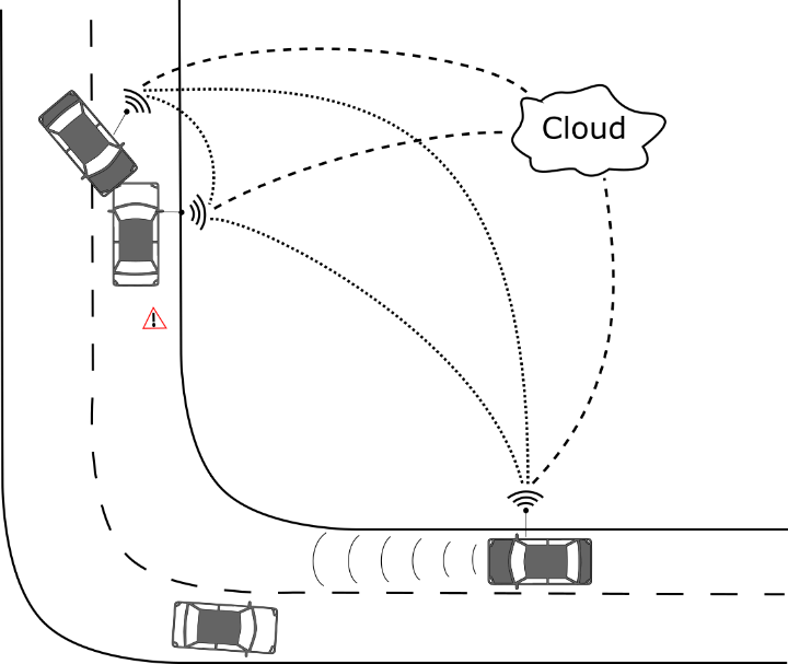 Funktionsweise automatisiertes und vernetztes Fahren abstrahiert